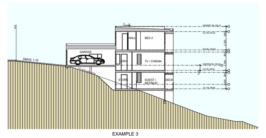 unusually-steep-site